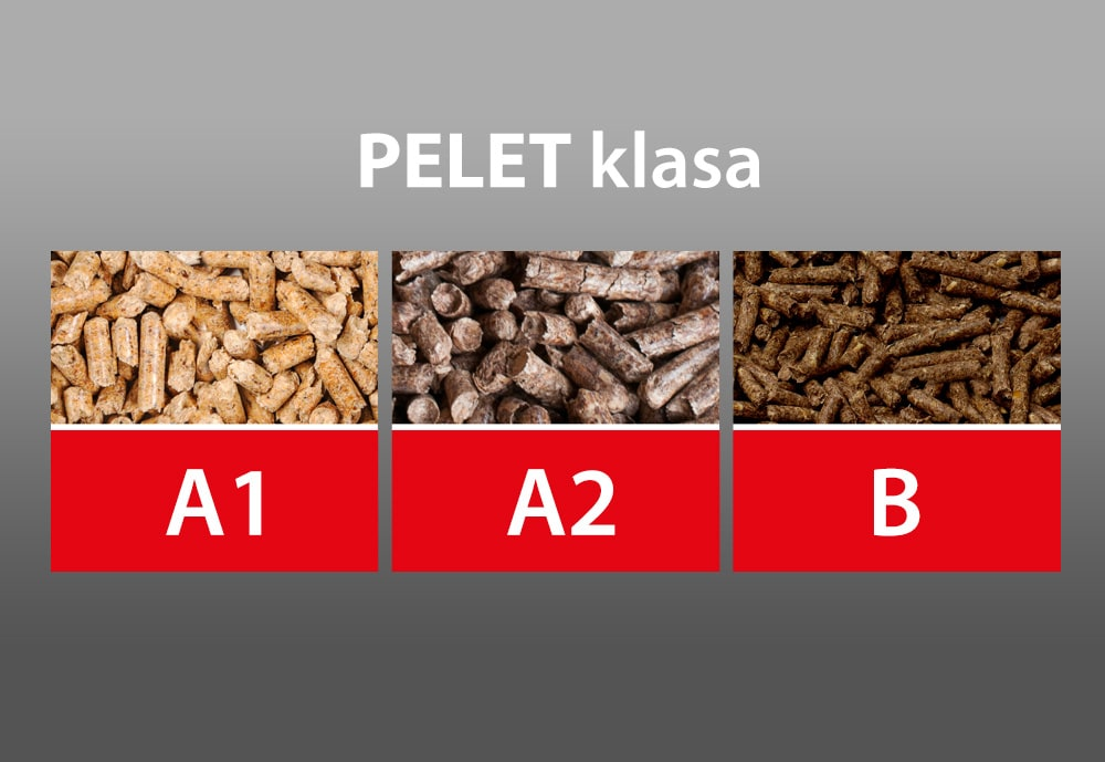 IN CASE OF CHANGE IN THE CLASS OF USED PELLETS OR ITS SIZE, DO I NEED TO CHANGE THE SETTINGS IN THE BOILER AS WELL?